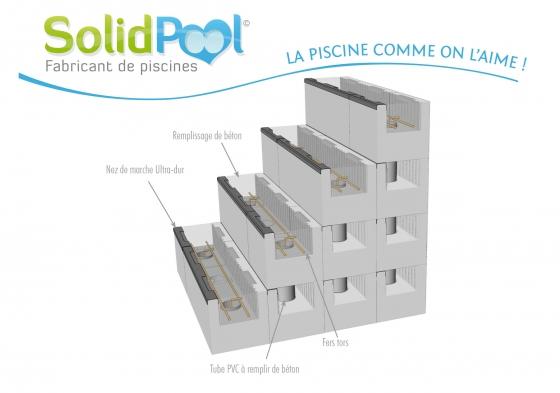 tout pour l 39 eau solidpool fabricant de piscines. Black Bedroom Furniture Sets. Home Design Ideas